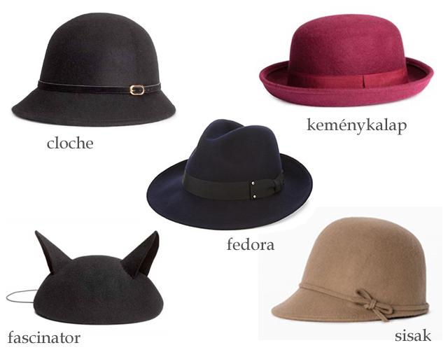 A 10 legdivatosabb sapka és kalap a hideg hónapokra  9ef1e1a83a